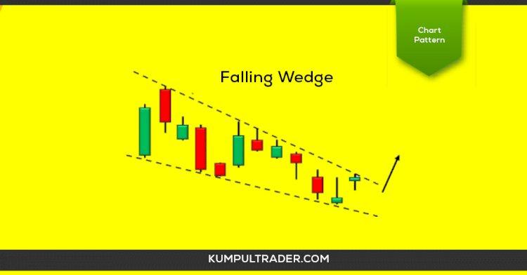 Memahami chart pattern Falling Wedge