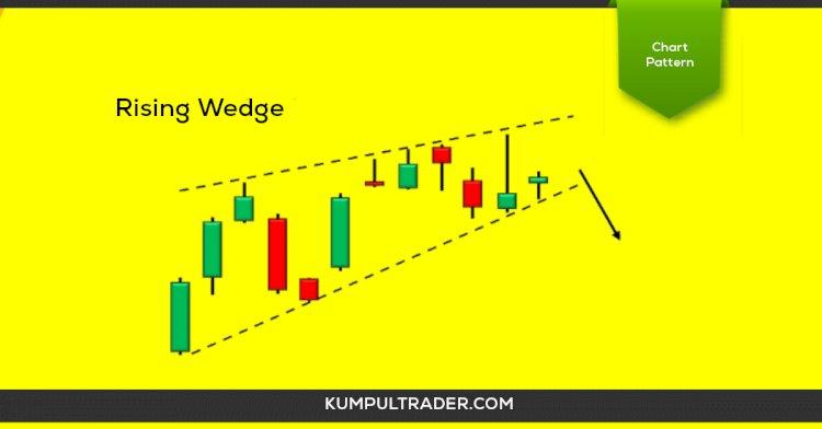 Memahami chart pattern Rising Wedge