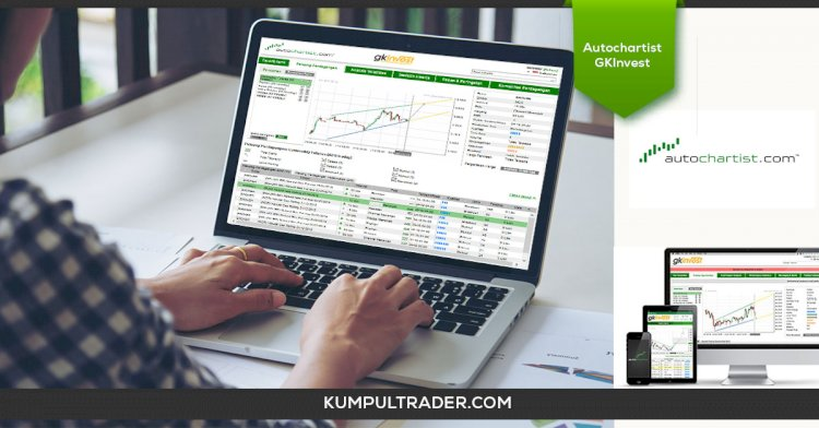 Trading tools dan sinyal trading Autichartist GKInvest