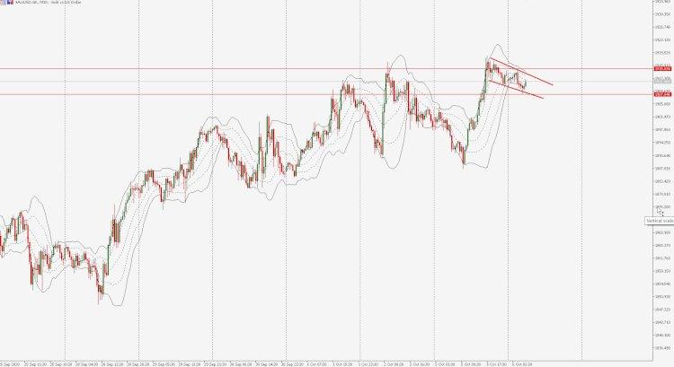 Rekomendasi Harga Emas 6 September 2020: Naik Karena Turunnya USD Ditengah Harapan Akan Stimulus