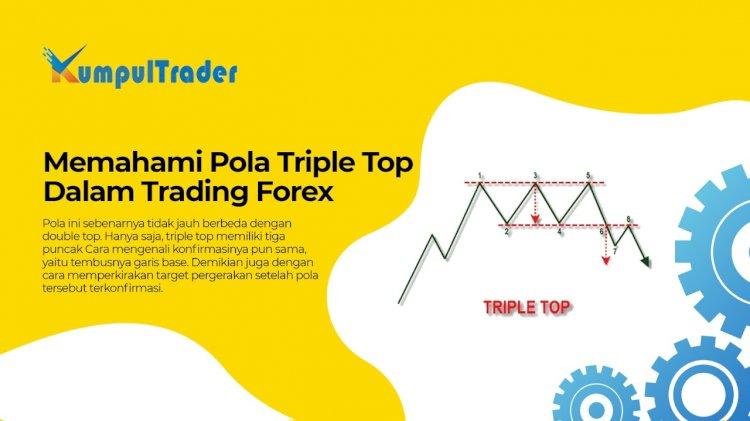 Memahami Pola Triple Top Dalam Trading Forex
