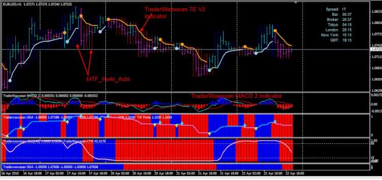 Download Merdekerama Trading System, Free!!