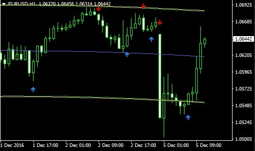 Center Of Gravity Forex Trading System, Download Gratis Disini!!